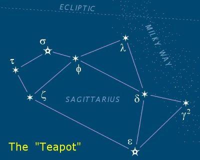 Sagittarius-teapot-asterism.jpg